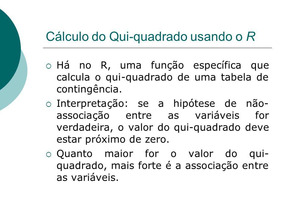 Cálculo do Qui-quadrado usando o R  Há no R, uma função específica que calcula o qui-quadrado de uma tabela de contingência.  Interpretação: se a hi