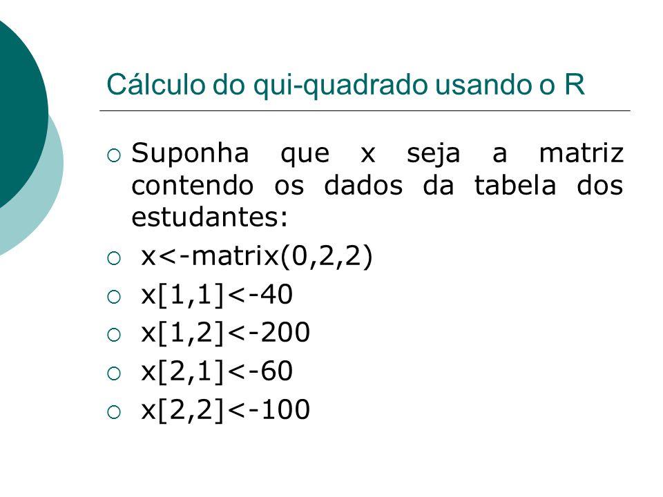 Cálculo do qui-quadrado usando o R  Suponha que x seja a matriz contendo os dados da tabela dos estudantes:  x<-matrix(0,2,2)  x[1,1]<-40  x[1,2]<