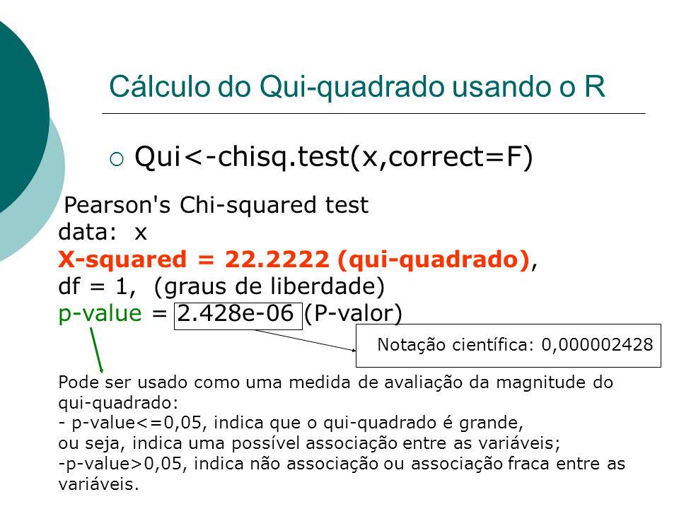 Cálculo do Qui-quadrado usando o R  Qui<-chisq.test(x,correct=F) Pearson s Chi-squared test data: x X-squared = 22.2222 (qui-quadrado), df = 1, (graus de liberdade) p-value = 2.428e-06 (P-valor) Pode ser usado como uma medida de avaliação da magnitude do qui-quadrado: - p-value<=0,05, indica que o qui-quadrado é grande, ou seja, indica uma possível associação entre as variáveis; -p-value>0,05, indica não associação ou associação fraca entre as variáveis.