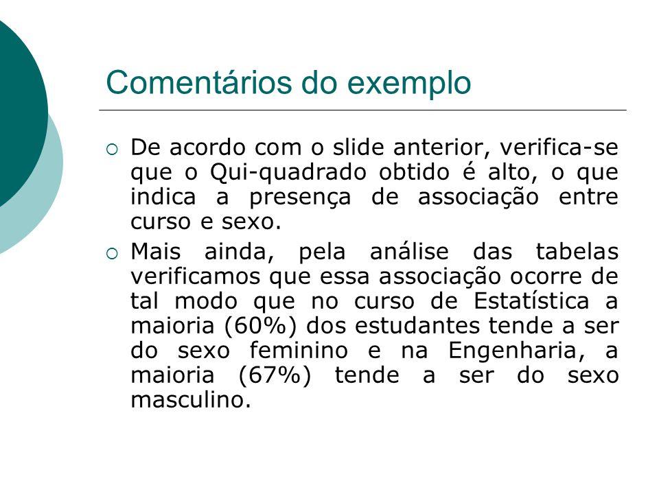Comentários do exemplo  De acordo com o slide anterior, verifica-se que o Qui-quadrado obtido é alto, o que indica a presença de associação entre curso e sexo.