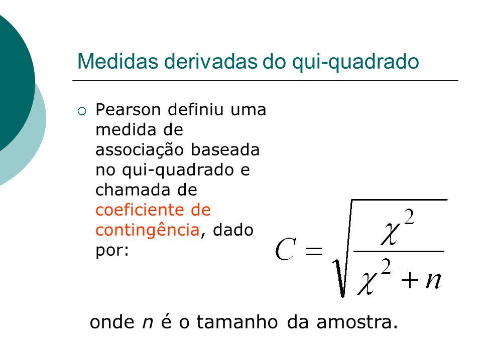 Medidas derivadas do qui-quadrado  Pearson definiu uma medida de associação baseada no qui-quadrado e chamada de coeficiente de contingência, dado por: onde n é o tamanho da amostra.