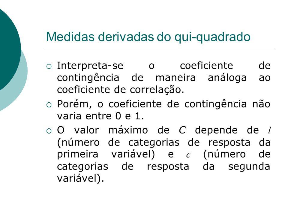 Medidas derivadas do qui-quadrado  Interpreta-se o coeficiente de contingência de maneira análoga ao coeficiente de correlação.  Porém, o coeficient