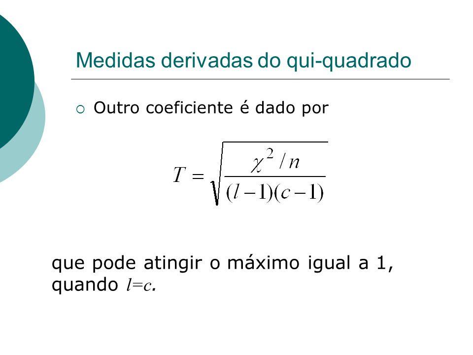 Medidas derivadas do qui-quadrado  Outro coeficiente é dado por que pode atingir o máximo igual a 1, quando l=c.