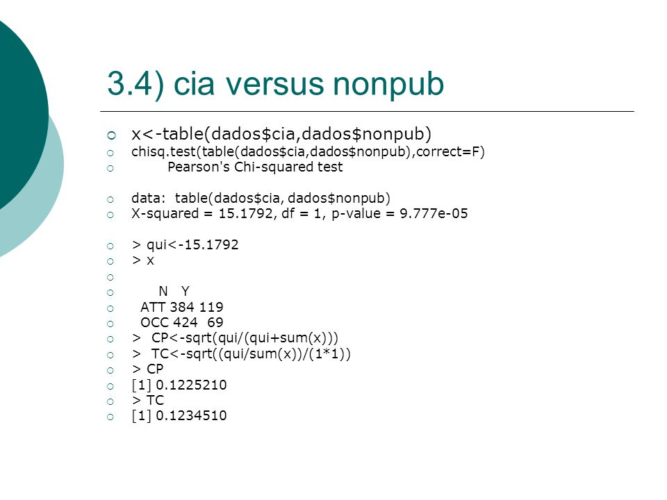 3.4) cia versus nonpub  x<-table(dados$cia,dados$nonpub)  chisq.test(table(dados$cia,dados$nonpub),correct=F)  Pearson's Chi-squared test  data: t