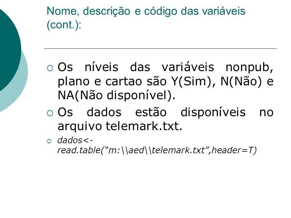Nome, descrição e código das variáveis (cont.):  Os níveis das variáveis nonpub, plano e cartao são Y(Sim), N(Não) e NA(Não disponível).  Os dados e