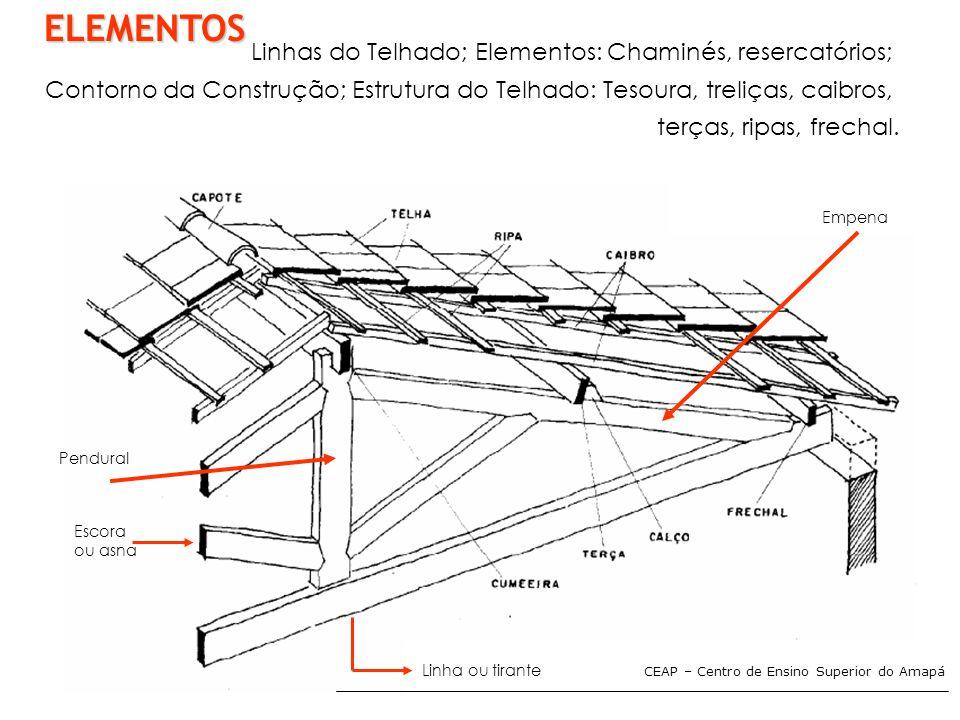 Linhas do Telhado; Elementos: Chaminés, resercatórios; Contorno da Construção; Estrutura do Telhado: Tesoura, treliças, caibros, terças, ripas, frecha