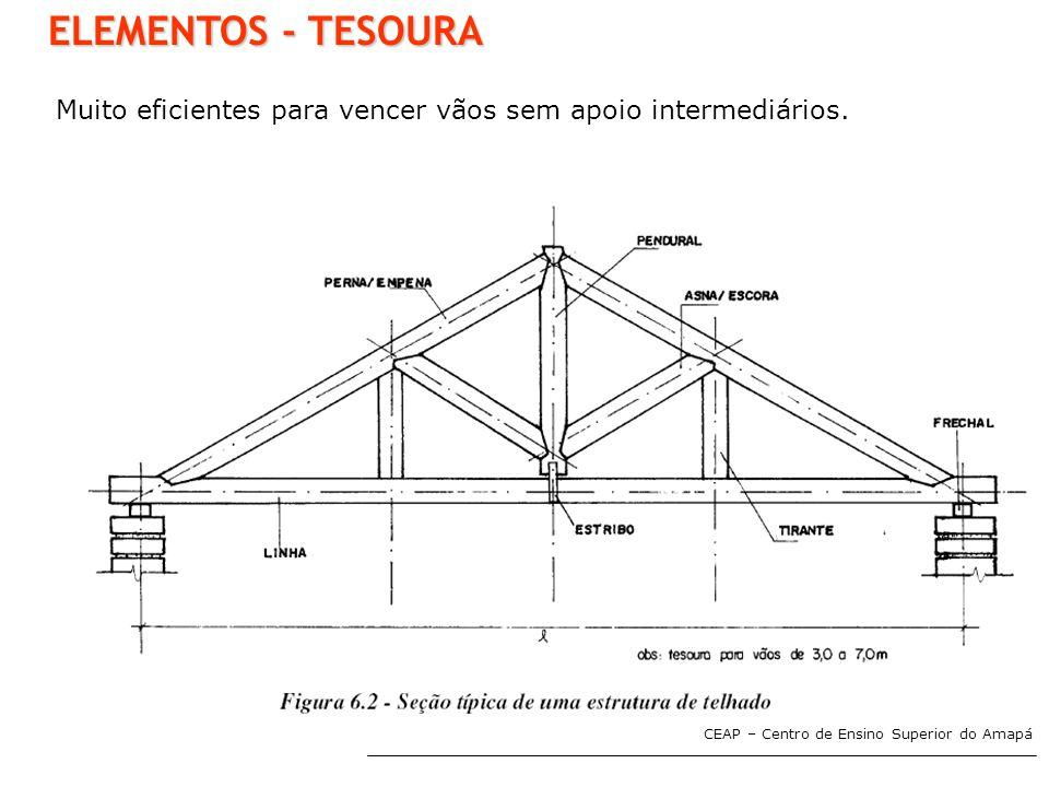CEAP – Centro de Ensino Superior do Amapá ELEMENTOS - TESOURA Muito eficientes para vencer vãos sem apoio intermediários.
