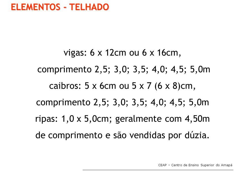 CEAP – Centro de Ensino Superior do Amapá ELEMENTOS - TELHADO vigas: 6 x 12cm ou 6 x 16cm, comprimento 2,5; 3,0; 3,5; 4,0; 4,5; 5,0m caibros: 5 x 6cm