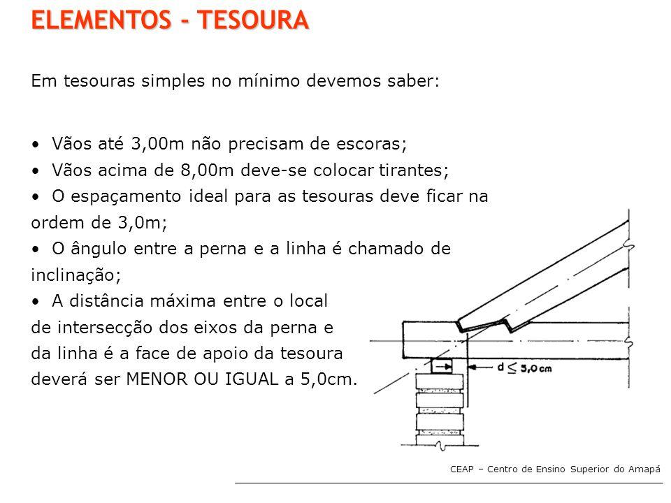 CEAP – Centro de Ensino Superior do Amapá ELEMENTOS - TESOURA Em tesouras simples no mínimo devemos saber: • Vãos até 3,00m não precisam de escoras; •