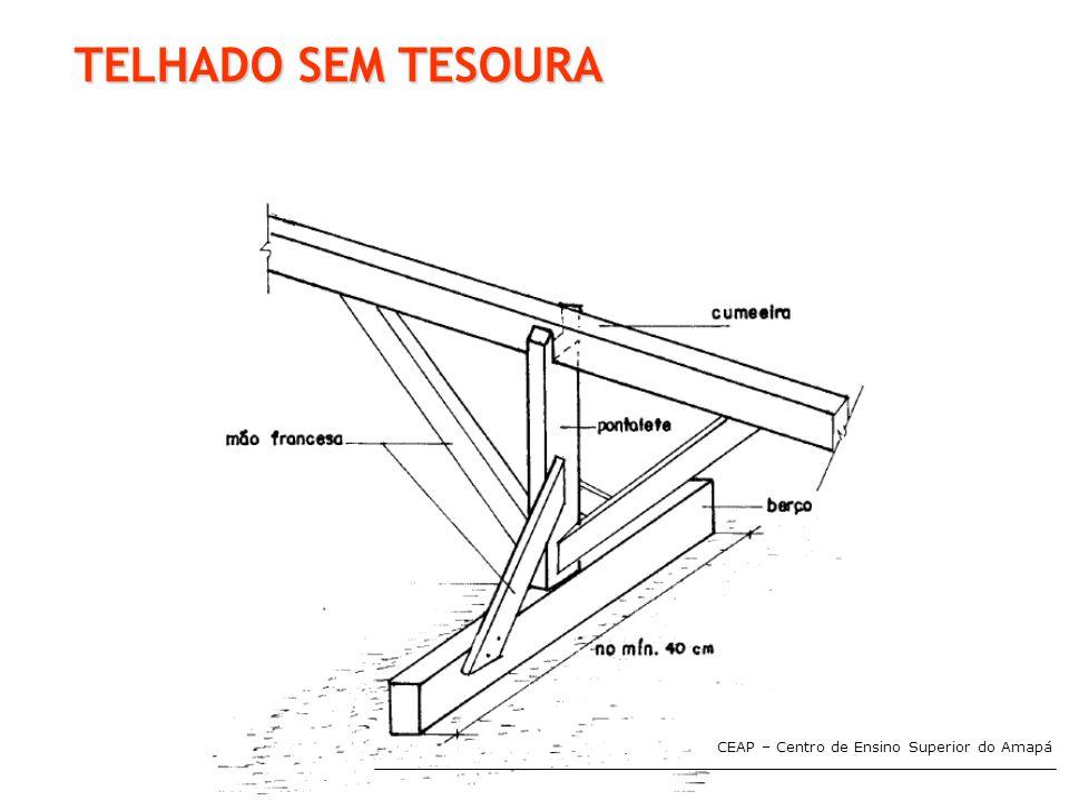 CEAP – Centro de Ensino Superior do Amapá TELHADO SEM TESOURA