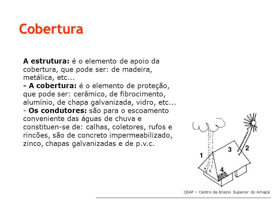 CEAP – Centro de Ensino Superior do Amapá INFORMAÇÕES NA PLANTA DE COBERTURA cotas da cobertura; cotas de beirais; setas de indicação do sentido de escoamento das águas dos telhados; dimensões dos elementos do telhado; tipos de telhado quanto ao material; inclinação ou declividade das águas do telhado; outras informações de interesse da cobertura.