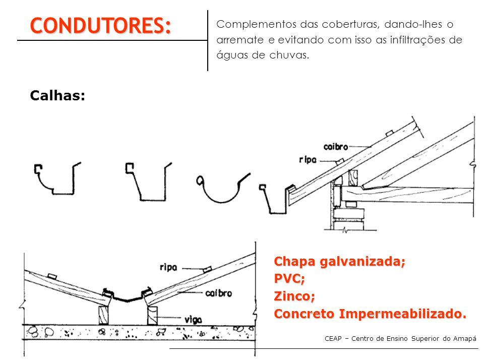 CEAP – Centro de Ensino Superior do Amapá CONDUTORES: Complementos das coberturas, dando-lhes o arremate e evitando com isso as infiltrações de águas