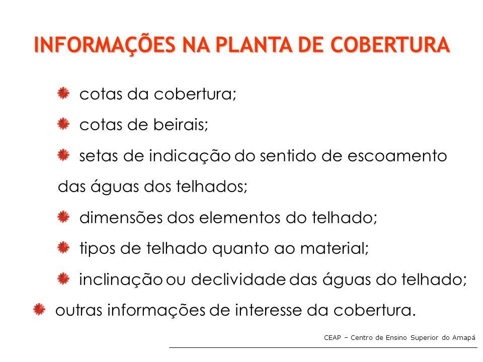 CEAP – Centro de Ensino Superior do Amapá INFORMAÇÕES NA PLANTA DE COBERTURA cotas da cobertura; cotas de beirais; setas de indicação do sentido de es