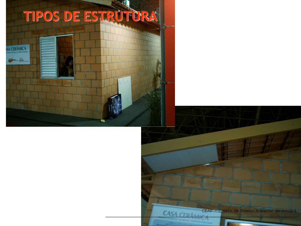 CEAP – Centro de Ensino Superior do Amapá TIPOS DE ESTRUTURA