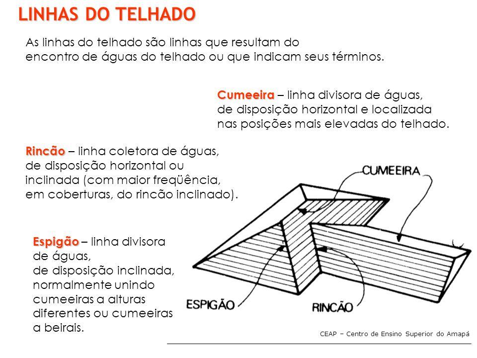 LINHAS DO TELHADO As linhas do telhado são linhas que resultam do encontro de águas do telhado ou que indicam seus términos. Cumeeira Cumeeira – linha