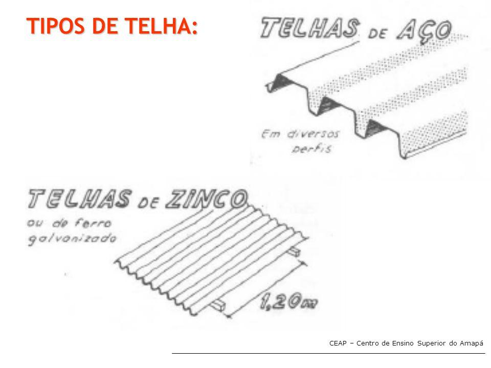 CEAP – Centro de Ensino Superior do Amapá TIPOS DE TELHA:
