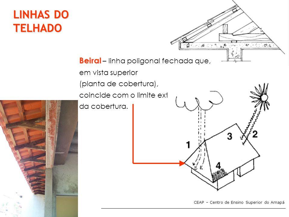 CEAP – Centro de Ensino Superior do Amapá INFORMAÇÕES NA PLANTA DE COBERTURA ESCALAS Usualmente escalas 1:100 ou 1:200; Aconselhável que se utilize os desenhos da planta baixa com base.