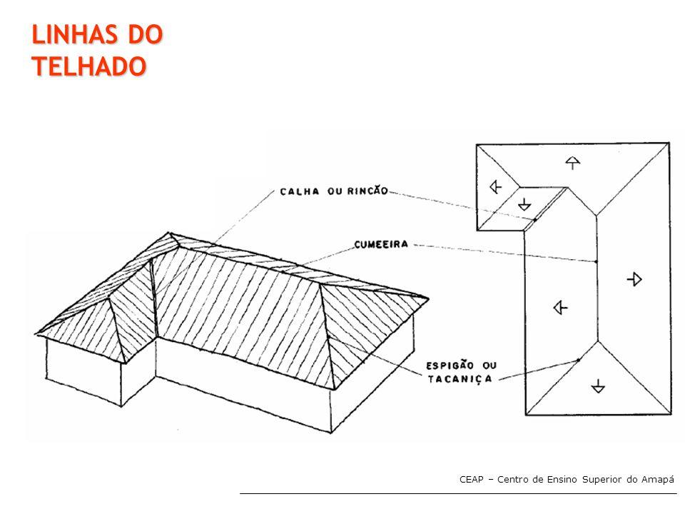 CEAP – Centro de Ensino Superior do Amapá TIPOS DE TELHA: CERÂMICA (BARRO); Telha paulista Constituem-se de duas peças diferentes, canal, cuja função é de conduzir a água e capa, que faz a cobertura dos espaços entre dois canais.