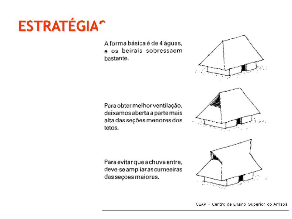 ESTRATÉGIAS CEAP – Centro de Ensino Superior do Amapá