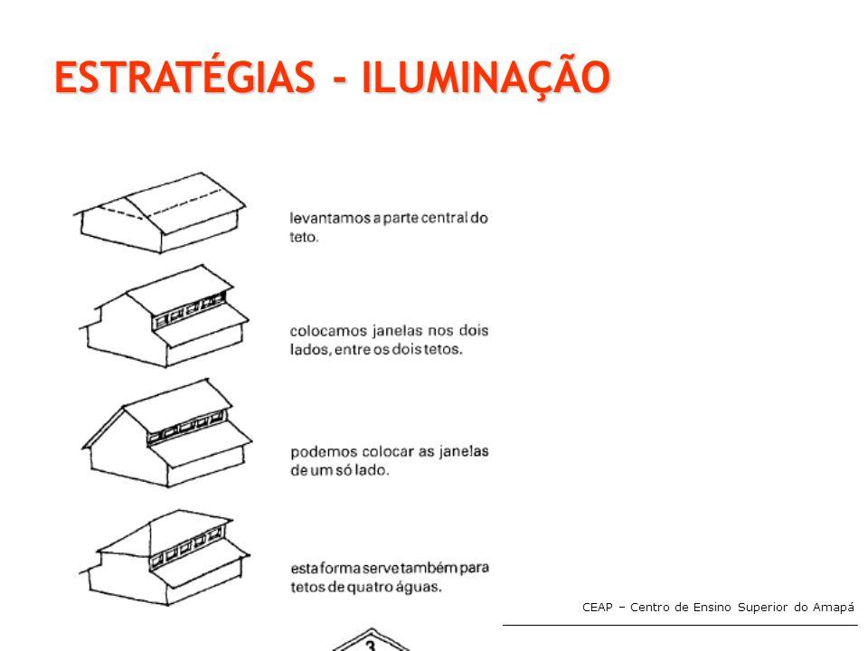 ESTRATÉGIAS - ILUMINAÇÃO CEAP – Centro de Ensino Superior do Amapá