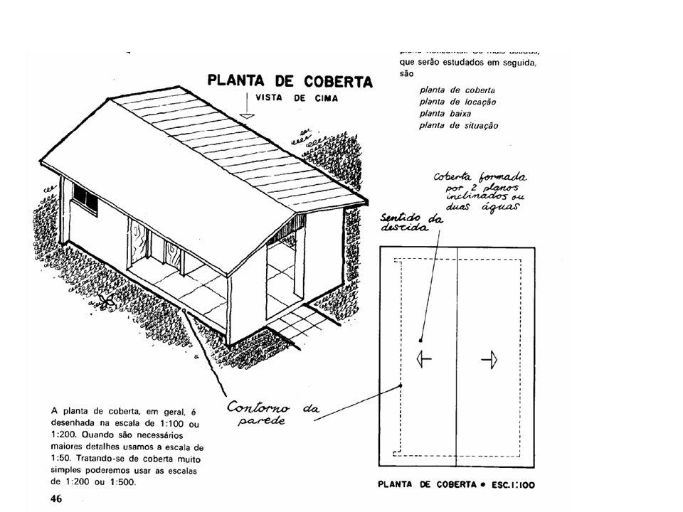 CEAP – Centro de Ensino Superior do Amapá TIPOS DE TELHA: CERÂMICA (BARRO); Tipo plan Tem as características da telha paulista, mas melhoradas, tem os cantos arredondados e a seção retangular.