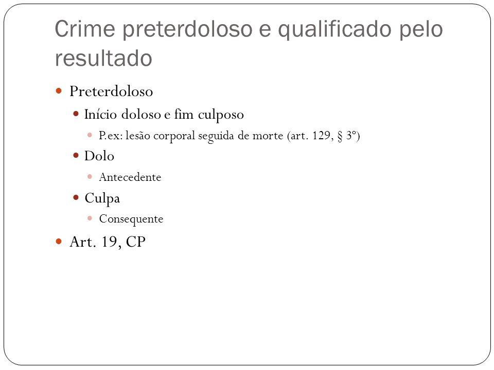 Crime preterdoloso e qualificado pelo resultado  Preterdoloso  Início doloso e fim culposo  P.ex: lesão corporal seguida de morte (art. 129, § 3º)