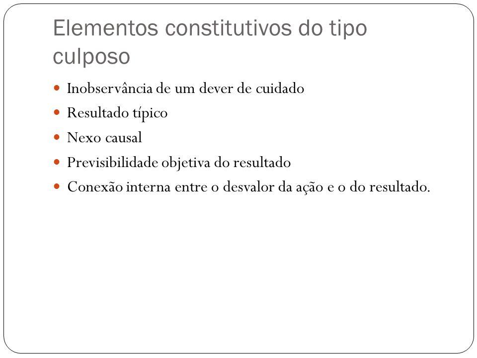Elementos constitutivos do tipo culposo  Inobservância de um dever de cuidado  Resultado típico  Nexo causal  Previsibilidade objetiva do resultad