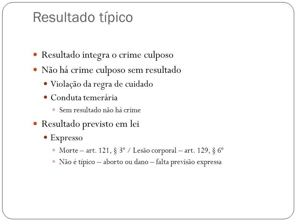 Resultado típico  Resultado integra o crime culposo  Não há crime culposo sem resultado  Violação da regra de cuidado  Conduta temerária  Sem res