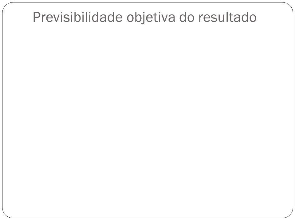 Previsibilidade objetiva do resultado