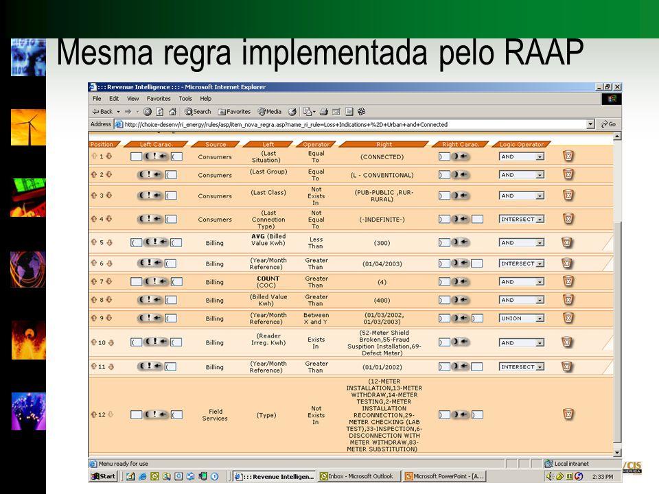Mesma regra implementada pelo RAAP