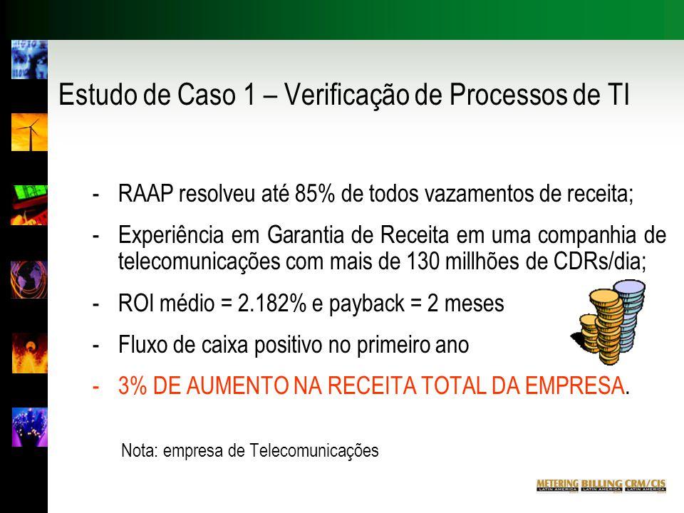 Estudo de Caso 1 – Verificação de Processos de TI -RAAP resolveu até 85% de todos vazamentos de receita; -Experiência em Garantia de Receita em uma companhia de telecomunicações com mais de 130 millhões de CDRs/dia; -ROI médio = 2.182% e payback = 2 meses -Fluxo de caixa positivo no primeiro ano -3% DE AUMENTO NA RECEITA TOTAL DA EMPRESA.