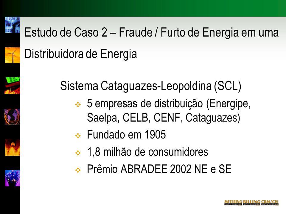 Estudo de Caso 2 – Fraude / Furto de Energia em uma Distribuidora de Energia Sistema Cataguazes-Leopoldina (SCL)  5 empresas de distribuição (Energipe, Saelpa, CELB, CENF, Cataguazes)  Fundado em 1905  1,8 milhão de consumidores  Prêmio ABRADEE 2002 NE e SE