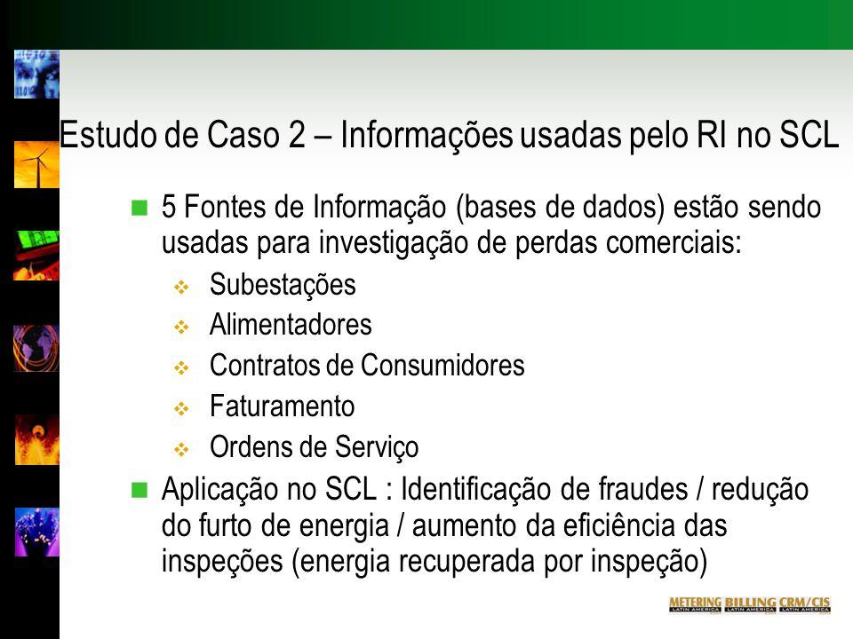Estudo de Caso 2 – Informações usadas pelo RI no SCL n 5 Fontes de Informação (bases de dados) estão sendo usadas para investigação de perdas comerciais:  Subestações  Alimentadores  Contratos de Consumidores  Faturamento  Ordens de Serviço n Aplicação no SCL : Identificação de fraudes / redução do furto de energia / aumento da eficiência das inspeções (energia recuperada por inspeção)