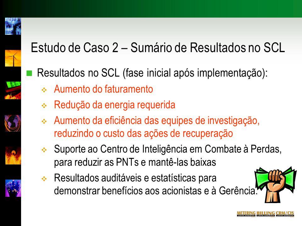 Estudo de Caso 2 – Sumário de Resultados no SCL n Resultados no SCL (fase inicial após implementação):  Aumento do faturamento  Redução da energia requerida  Aumento da eficiência das equipes de investigação, reduzindo o custo das ações de recuperação  Suporte ao Centro de Inteligência em Combate à Perdas, para reduzir as PNTs e mantê-las baixas  Resultados auditáveis e estatísticas para demonstrar benefícios aos acionistas e à Gerência.