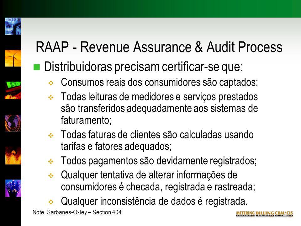 RAAP - Revenue Assurance & Audit Process n Distribuidoras precisam certificar-se que:  Consumos reais dos consumidores são captados;  Todas leituras de medidores e serviços prestados são transferidos adequadamente aos sistemas de faturamento;  Todas faturas de clientes são calculadas usando tarifas e fatores adequados;  Todos pagamentos são devidamente registrados;  Qualquer tentativa de alterar informações de consumidores é checada, registrada e rastreada;  Qualquer inconsistência de dados é registrada.