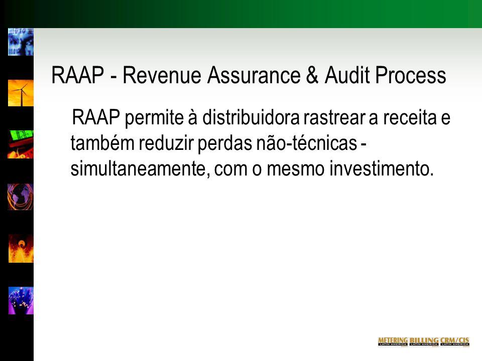 RAAP - Revenue Assurance & Audit Process RAAP permite à distribuidora rastrear a receita e também reduzir perdas não-técnicas - simultaneamente, com o mesmo investimento.