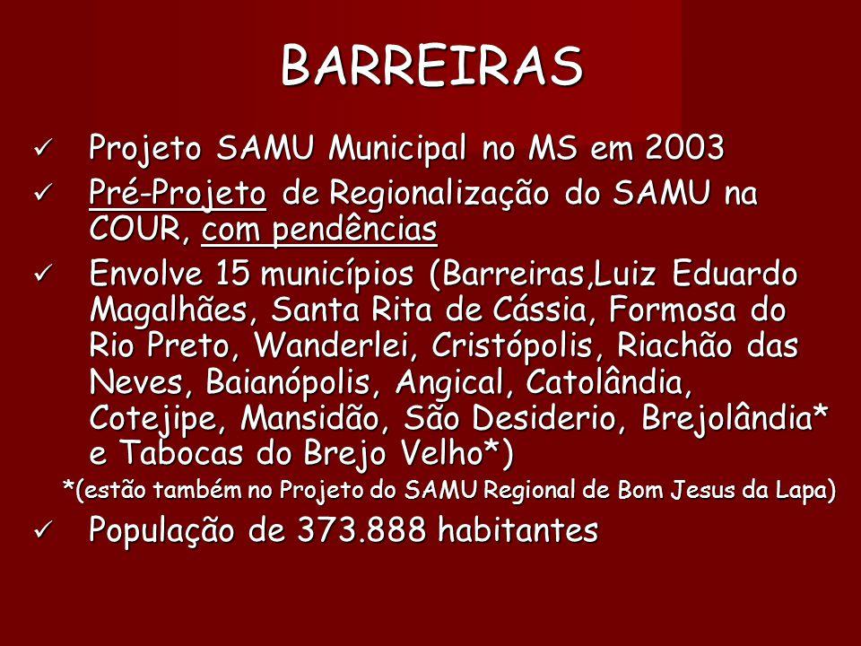 BARREIRAS  Projeto SAMU Municipal no MS em 2003  Pré-Projeto de Regionalização do SAMU na COUR, com pendências  Envolve 15 municípios (Barreiras,Luiz Eduardo Magalhães, Santa Rita de Cássia, Formosa do Rio Preto, Wanderlei, Cristópolis, Riachão das Neves, Baianópolis, Angical, Catolândia, Cotejipe, Mansidão, São Desiderio, Brejolândia* e Tabocas do Brejo Velho*)  *(estão também no Projeto do SAMU Regional de Bom Jesus da Lapa)   População de 373.888 habitantes