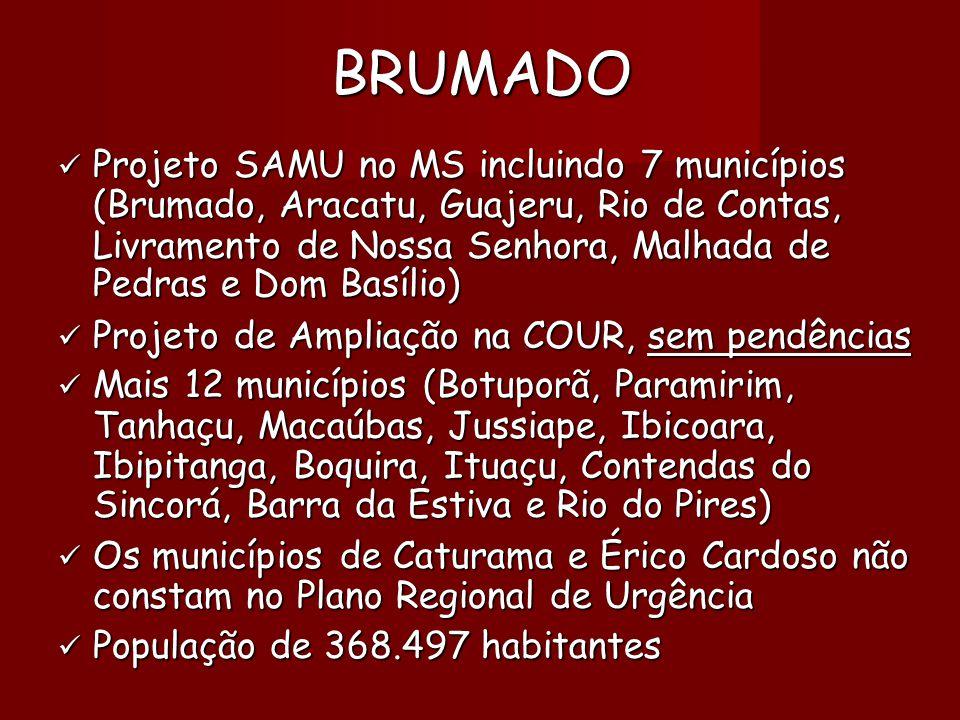 Ampliação do SAMU na Bahia  16 SAMU Regionais  Mais 205 municípios  Mais 4.401.371 habitantes cobertos  Hoje 6.037.986, passando para 10.439.357 habitantes  Aumento de 30,86% de cobertura populacional  Salto de 43,28% para 74,14% da população da Bahia