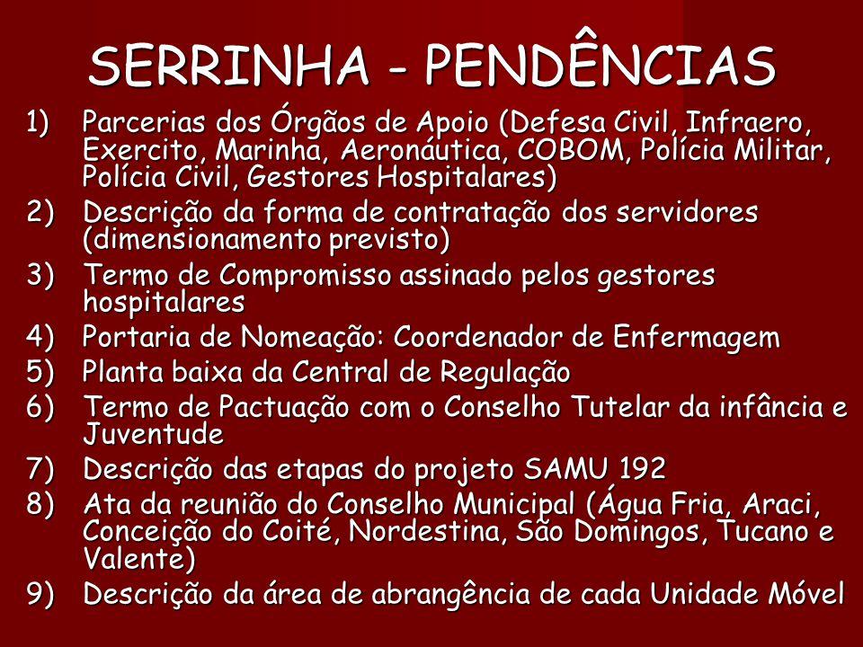 FEIRA DE SANTANA  Possui SAMU municipal  Projeto Regionalização do SAMU ainda não chegou na COUR para análise  Encontra-se na COUR apenas a Ata do CGMR  População mais 505.687 habitantes