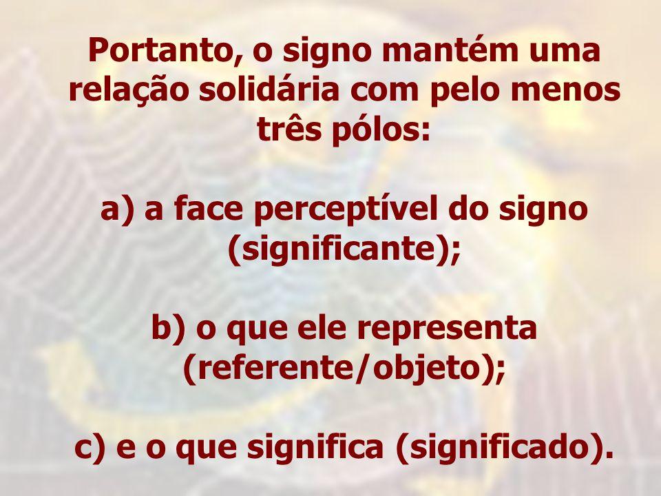 Portanto, o signo mantém uma relação solidária com pelo menos três pólos: a) a face perceptível do signo (significante); b) o que ele representa (referente/objeto); c) e o que significa (significado).