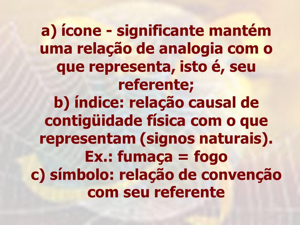 a) ícone - significante mantém uma relação de analogia com o que representa, isto é, seu referente; b) índice: relação causal de contigüidade física com o que representam (signos naturais).