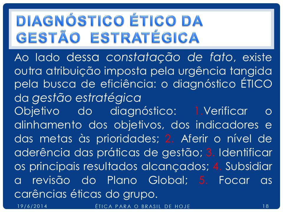 Ao lado dessa constatação de fato, existe outra atribuição imposta pela urgência tangida pela busca de eficiência: o diagnóstico ÉTICO da gestão estratégica Objetivo do diagnóstico: 1.Verificar o alinhamento dos objetivos, dos indicadores e das metas às prioridades; 2.