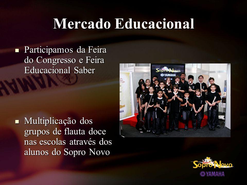 Mercado Educacional  Participamos da Feira do Congresso e Feira Educacional Saber  Multiplicação dos grupos de flauta doce nas escolas através dos alunos do Sopro Novo