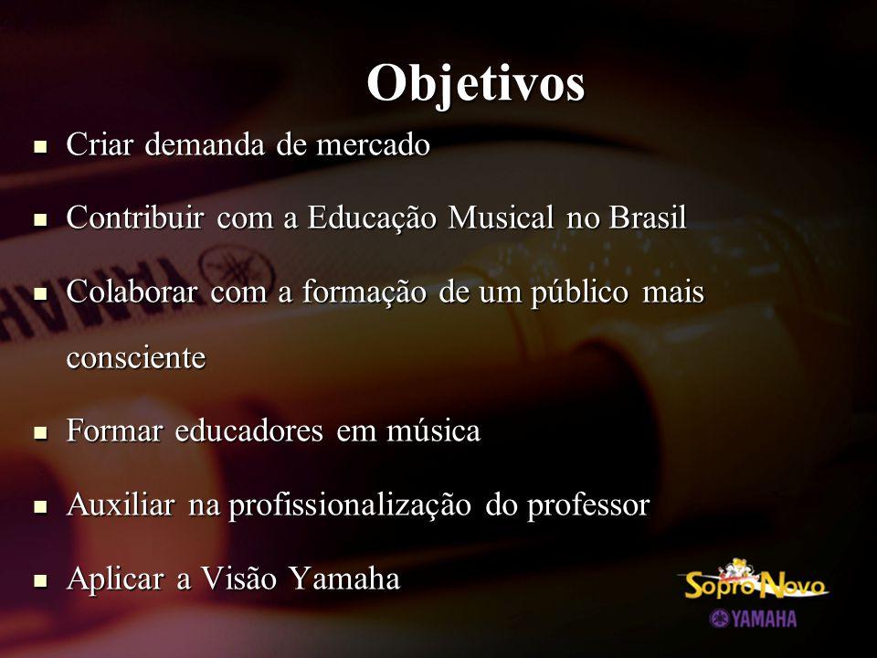 Objetivos  Criar demanda de mercado  Contribuir com a Educação Musical no Brasil  Colaborar com a formação de um público mais consciente  Formar educadores em música  Auxiliar na profissionalização do professor  Aplicar a Visão Yamaha