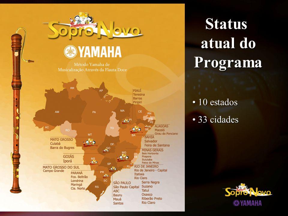 Status atual do Programa • 10 estados • 33 cidades