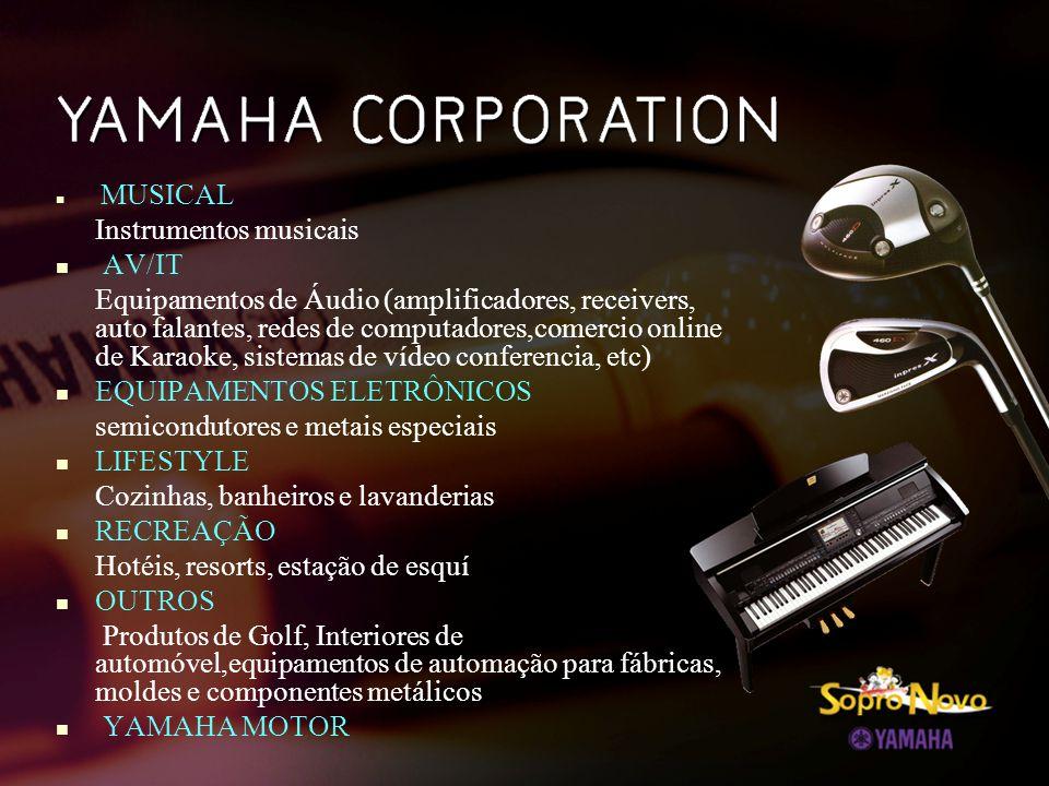 Kit Sopro Novo Yamaha Seminário de Flauta Doce Soprano:  1 seminário de 8h ou 16h  1 flauta Doce Soprano barroca  1 caderno de flauta Doce soprano  1 CD com playback  1 camiseta Valor R$ 50,00