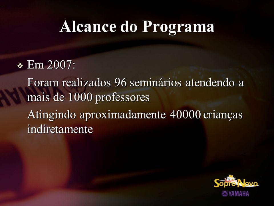 Alcance do Programa  Em 2007: Foram realizados 96 seminários atendendo a mais de 1000 professores Atingindo aproximadamente 40000 crianças indiretame