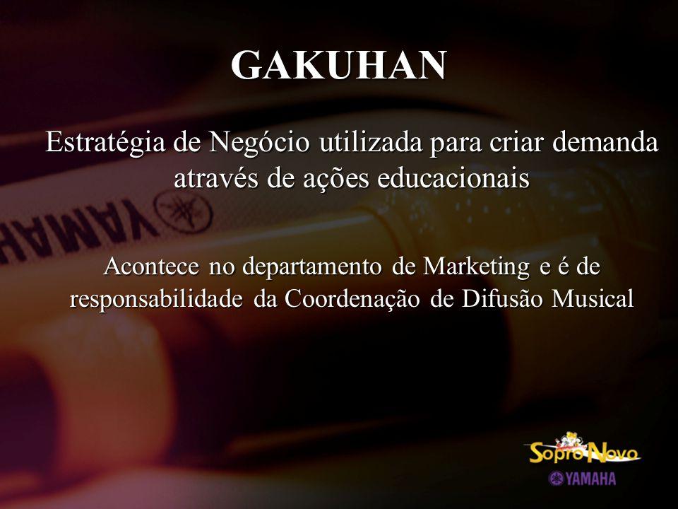 GAKUHAN Estratégia de Negócio utilizada para criar demanda através de ações educacionais Acontece no departamento de Marketing e é de responsabilidade da Coordenação de Difusão Musical
