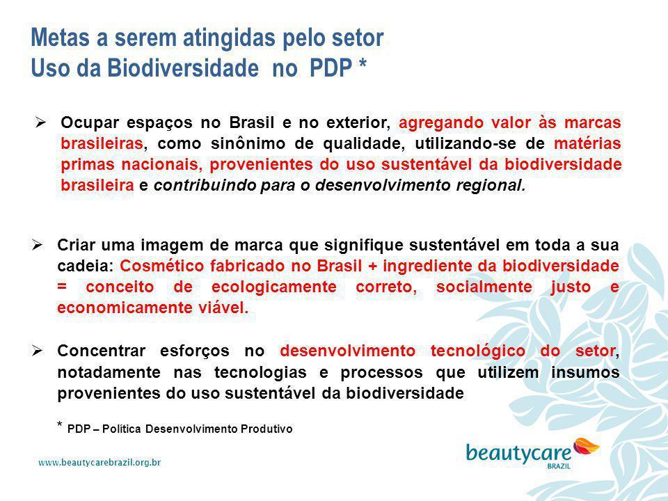 www.beautycarebrazil.org.br Metas a serem atingidas pelo setor Uso da Biodiversidade no PDP *  Ocupar espaços no Brasil e no exterior, agregando valo