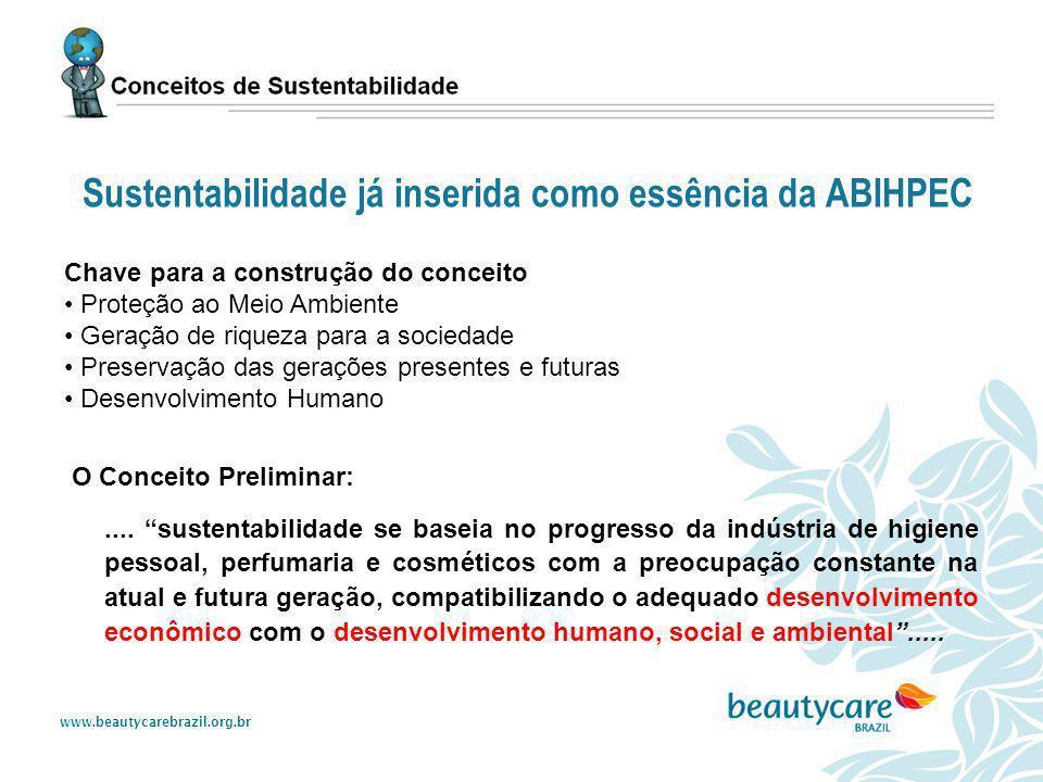 www.beautycarebrazil.org.br Sustentabilidade já inserida como essência da ABIHPEC Chave para a construção do conceito • Proteção ao Meio Ambiente • Ge